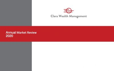 2020 Annual Market Review